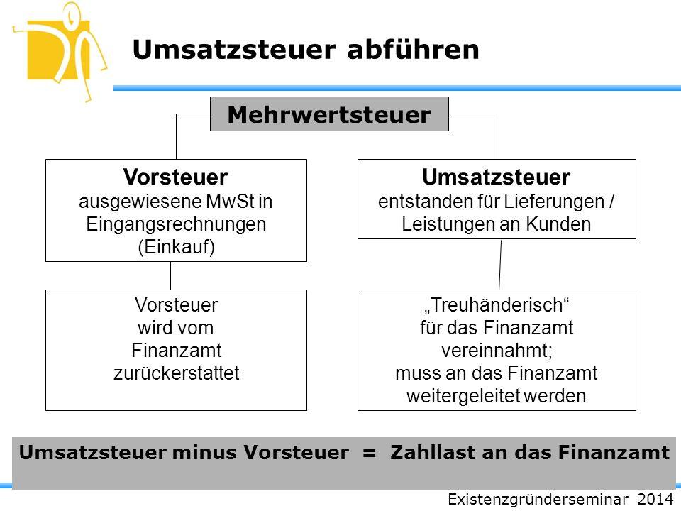 Existenzgründerseminar 2014 Umsatzsteuer abführen Mehrwertsteuer Umsatzsteuer minus Vorsteuer = Zahllast an das Finanzamt Vorsteuer ausgewiesene MwSt