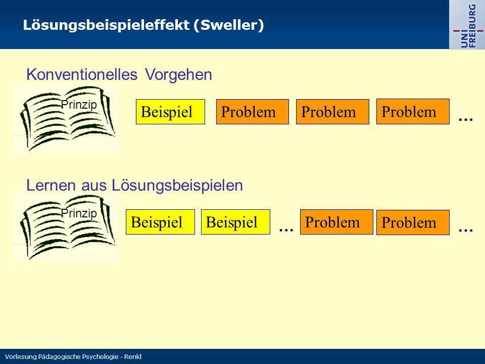 Vorlesung Pädagogische Psychologie - Renkl Beispiel Problem Prinzip … Problem Konventionelles Vorgehen Problem … Lernen aus Lösungsbeispielen ProblemB