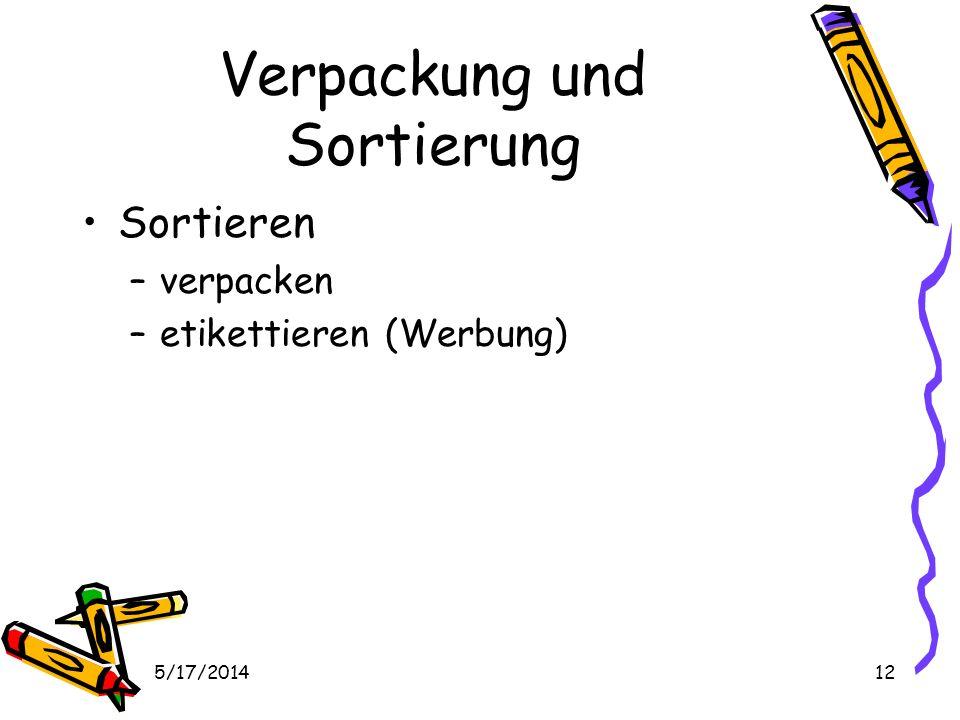 5/17/201412 Verpackung und Sortierung Sortieren –verpacken –etikettieren (Werbung)