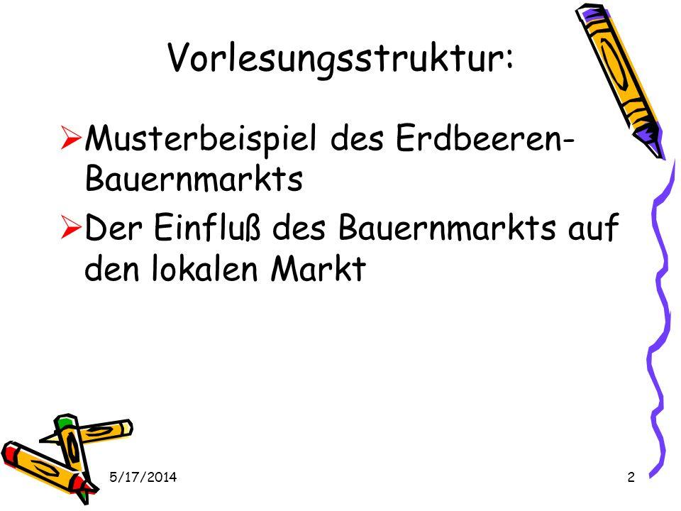 5/17/20142 Vorlesungsstruktur: Musterbeispiel des Erdbeeren- Bauernmarkts Der Einfluß des Bauernmarkts auf den lokalen Markt