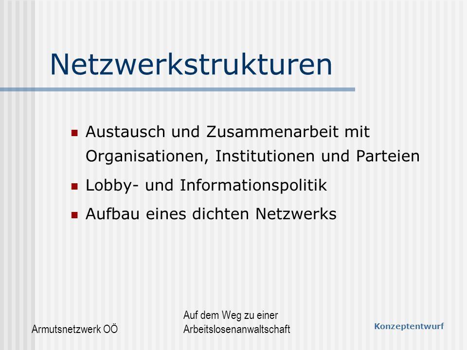 Konzeptentwurf Armutsnetzwerk OÖ Auf dem Weg zu einer Arbeitslosenanwaltschaft Netzwerkstrukturen Austausch und Zusammenarbeit mit Organisationen, Institutionen und Parteien Lobby- und Informationspolitik Aufbau eines dichten Netzwerks
