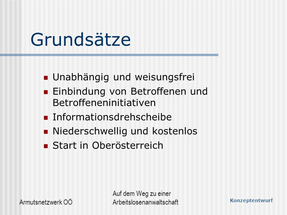 Konzeptentwurf Armutsnetzwerk OÖ Auf dem Weg zu einer Arbeitslosenanwaltschaft Grundsätze Unabhängig und weisungsfrei Einbindung von Betroffenen und Betroffeneninitiativen Informationsdrehscheibe Niederschwellig und kostenlos Start in Oberösterreich