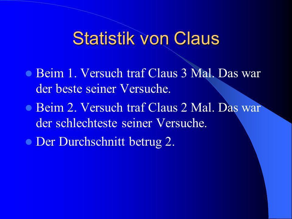 Statistik von Bernd Beim 2.Versuch traf Bernd 5 Mal.