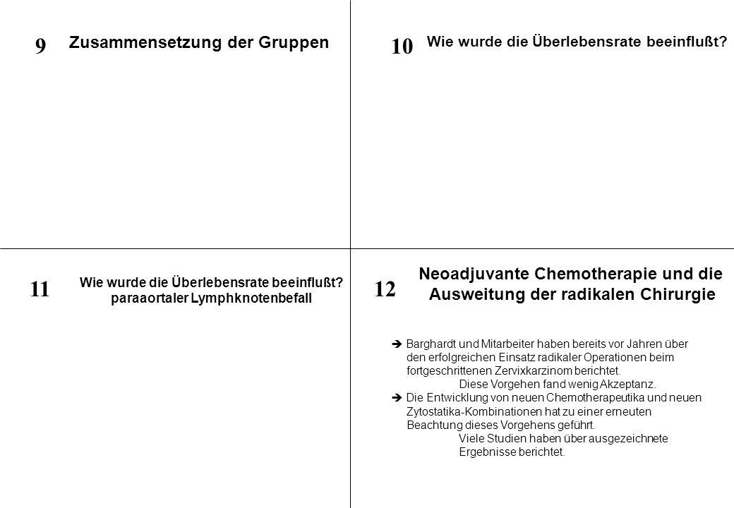 Zusammensetzung der Gruppen Wie wurde die Überlebensrate beeinflußt? paraaortaler Lymphknotenbefall Neoadjuvante Chemotherapie und die Ausweitung der