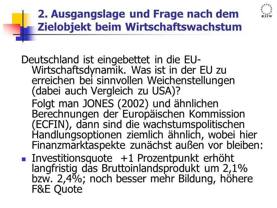 2. Ausgangslage und Frage nach dem Zielobjekt beim Wirtschaftswachstum Deutschland ist eingebettet in die EU- Wirtschaftsdynamik. Was ist in der EU zu