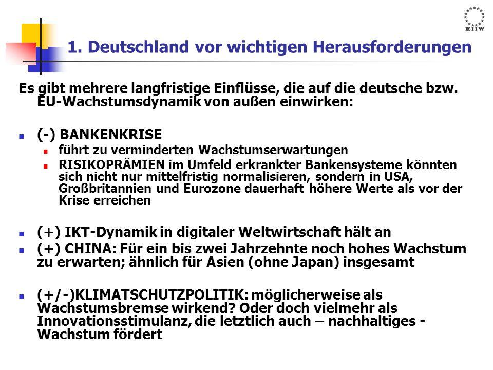 1. Deutschland vor wichtigen Herausforderungen Es gibt mehrere langfristige Einflüsse, die auf die deutsche bzw. EU-Wachstumsdynamik von außen einwirk