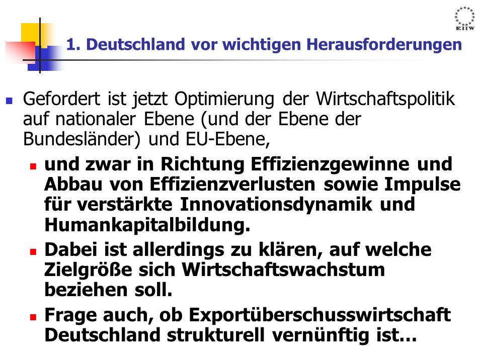 1. Deutschland vor wichtigen Herausforderungen Gefordert ist jetzt Optimierung der Wirtschaftspolitik auf nationaler Ebene (und der Ebene der Bundeslä