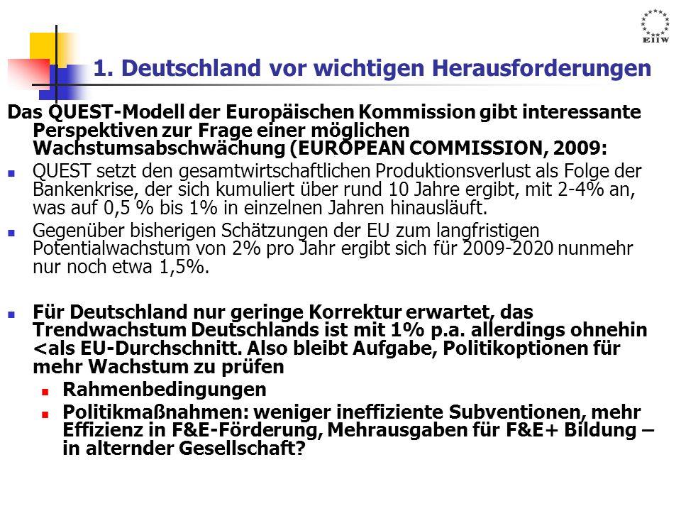 1. Deutschland vor wichtigen Herausforderungen Das QUEST-Modell der Europäischen Kommission gibt interessante Perspektiven zur Frage einer möglichen W