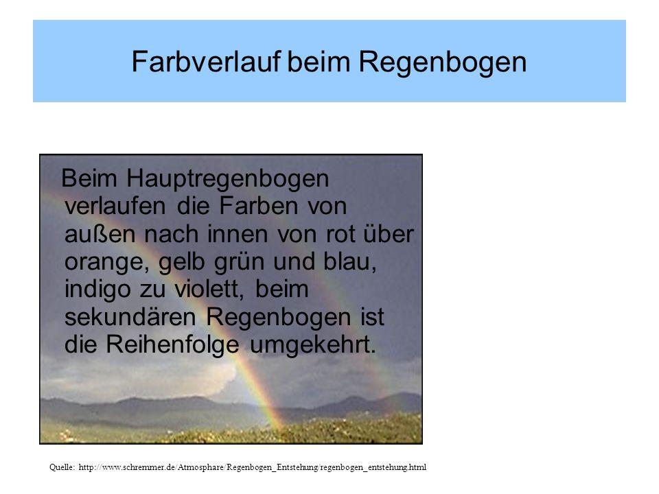 Farbverlauf beim Regenbogen Beim Hauptregenbogen verlaufen die Farben von außen nach innen von rot über orange, gelb grün und blau, indigo zu violett, beim sekundären Regenbogen ist die Reihenfolge umgekehrt.