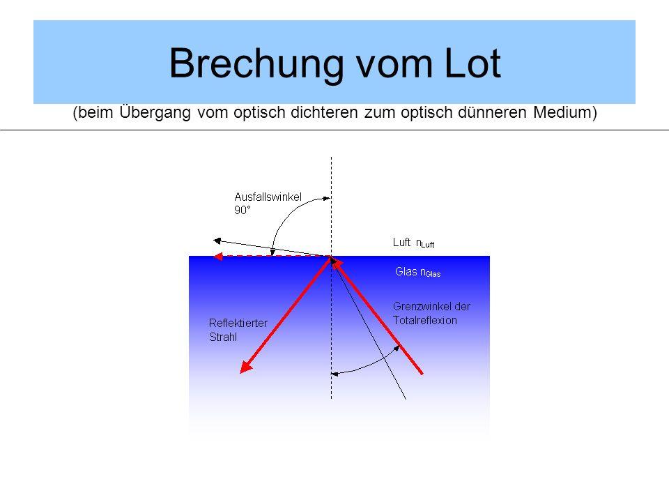 Brechung vom Lot (beim Übergang vom optisch dichteren zum optisch dünneren Medium)