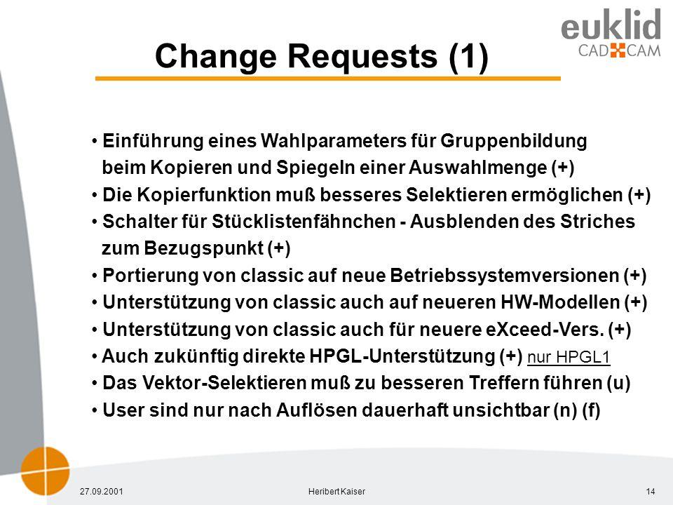 27.09.2001Heribert Kaiser14 Change Requests (1) Einführung eines Wahlparameters für Gruppenbildung beim Kopieren und Spiegeln einer Auswahlmenge (+) Die Kopierfunktion muß besseres Selektieren ermöglichen (+) Schalter für Stücklistenfähnchen - Ausblenden des Striches zum Bezugspunkt (+) Portierung von classic auf neue Betriebssystemversionen (+) Unterstützung von classic auch auf neueren HW-Modellen (+) Unterstützung von classic auch für neuere eXceed-Vers.