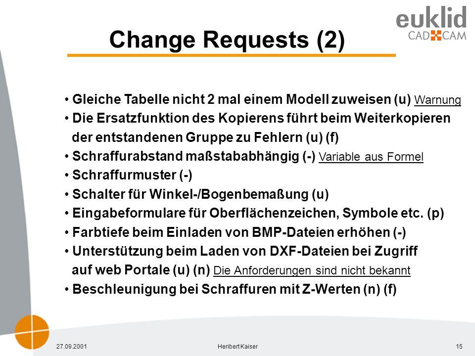 27.09.2001Heribert Kaiser15 Change Requests (2) Gleiche Tabelle nicht 2 mal einem Modell zuweisen (u) Warnung Die Ersatzfunktion des Kopierens führt beim Weiterkopieren der entstandenen Gruppe zu Fehlern (u) (f) Schraffurabstand maßstababhängig (-) Variable aus Formel Schraffurmuster (-) Schalter für Winkel-/Bogenbemaßung (u) Eingabeformulare für Oberflächenzeichen, Symbole etc.