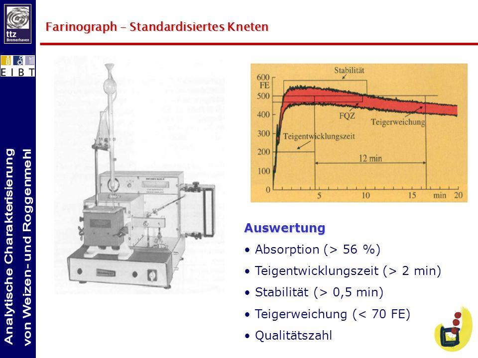 Farinograph– Standardisiertes Kneten Farinograph – Standardisiertes Kneten Auswertung Absorption (> 56 %) Teigentwicklungszeit (> 2 min) Stabilität (>