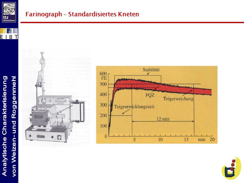 Rohprotein Rohprotein ist ein Standardausdruck für den Gesamtgehalt des Untersuchungsproduktes an Stickstoffverbindungen, der durch Multiplikation des entsprechenden Gesamtstickstoffgehaltes mit einem Standardfaktor errechnet wird.