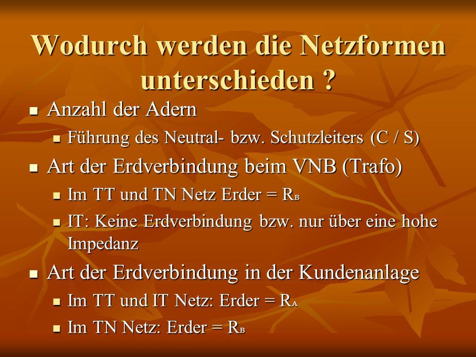 Wodurch werden die Netzformen unterschieden ? Anzahl der Adern Anzahl der Adern Führung des Neutral- bzw. Schutzleiters (C / S) Führung des Neutral- b