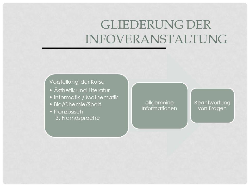 GLIEDERUNG DER INFOVERANSTALTUNG Vorstellung der Kurse Ästhetik und Literatur Informatik / Mathematik Bio/Chemie/Sport Französisch 3.