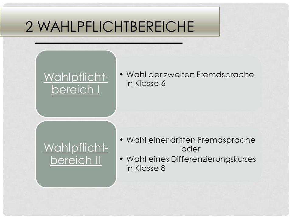 2 WAHLPFLICHTBEREICHE Wahl der zweiten Fremdsprache in Klasse 6 Wahlpflicht- bereich I Wahl einer dritten Fremdsprache oder Wahl eines Differenzierung