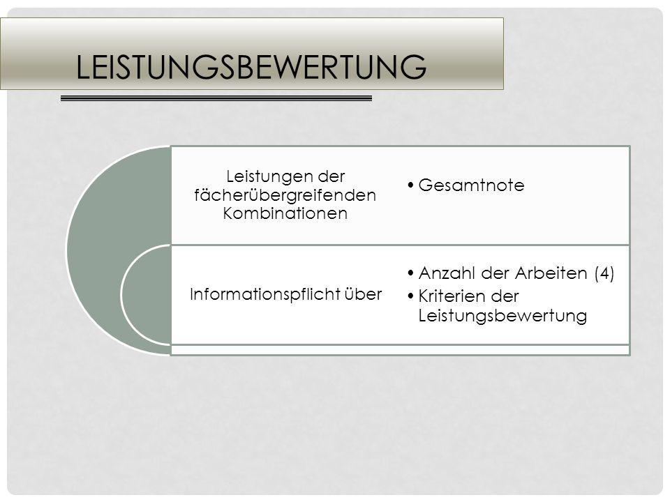 LEISTUNGSBEWERTUNG Leistungen der fächerübergreifenden Kombinationen Informationspflicht über Gesamtnote Anzahl der Arbeiten (4) Kriterien der Leistungsbewertung