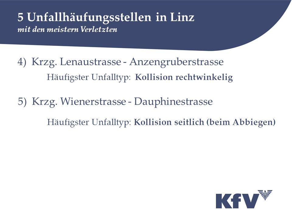5) Krzg. Wienerstrasse - Dauphinestrasse Häufigster Unfalltyp: Kollision seitlich (beim Abbiegen) 4) Krzg. Lenaustrasse - Anzengruberstrasse Häufigste