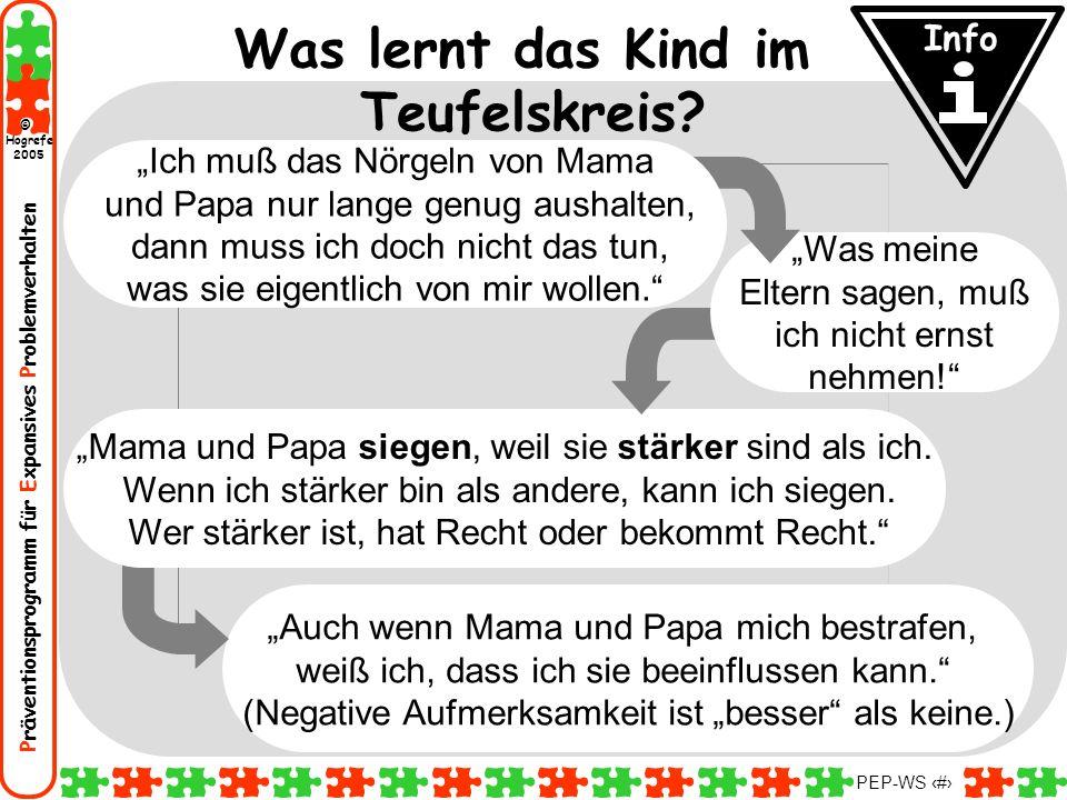 Präventionsprogramm für Expansives Problemverhalten Hogrefe 2005 © PEP-WS 12 Was lernt das Kind im Teufelskreis? Info Auch wenn Mama und Papa mich bes