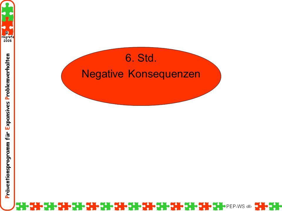 Präventionsprogramm für Expansives Problemverhalten Hogrefe 2005 © PEP-WS 46 6. Std. Negative Konsequenzen