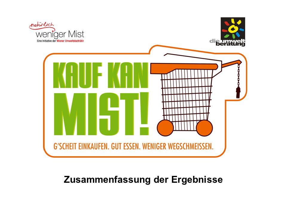 Prognose für ganz Wien Diätplan für das Wiener Mistmonster Reduzierung um 11,25 kg / EinwohnerIn und Jahr Reduzierung um insgesamt 18.766 Tonnen / Jahr Menge entspricht 3.113 Müllfahrzeugen weniger