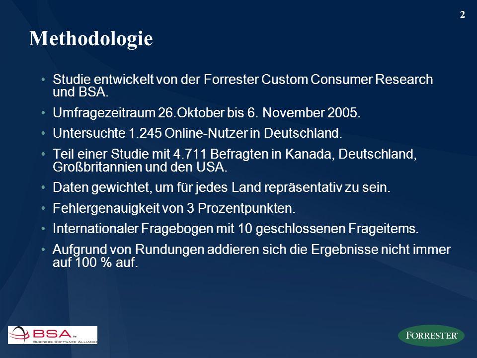 2 Methodologie Studie entwickelt von der Forrester Custom Consumer Research und BSA. Umfragezeitraum 26.Oktober bis 6. November 2005. Untersuchte 1.24