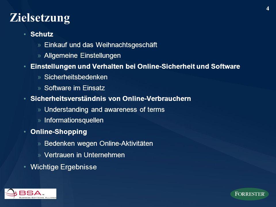 4 Zielsetzung Schutz »Einkauf und das Weihnachtsgeschäft »Allgemeine Einstellungen Einstellungen und Verhalten bei Online-Sicherheit und Software »Sic