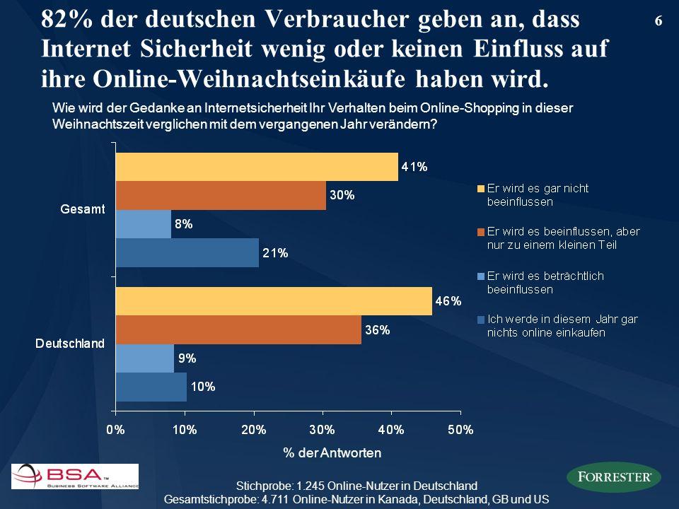 6 82% der deutschen Verbraucher geben an, dass Internet Sicherheit wenig oder keinen Einfluss auf ihre Online-Weihnachtseinkäufe haben wird. Wie wird
