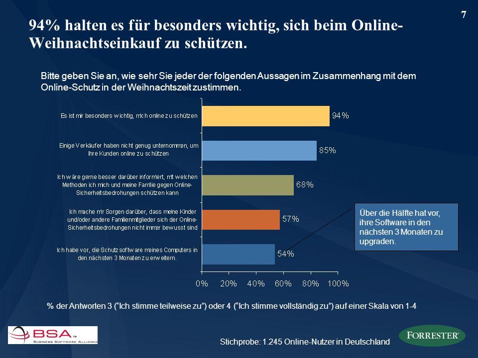 7 94% halten es für besonders wichtig, sich beim Online- Weihnachtseinkauf zu schützen. Bitte geben Sie an, wie sehr Sie jeder der folgenden Aussagen