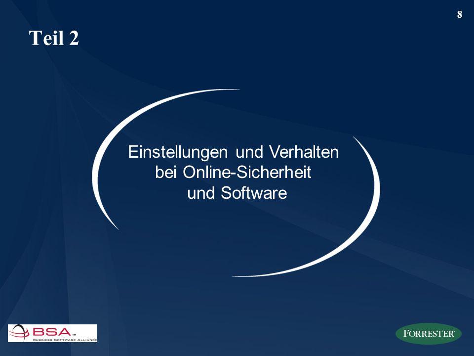 19 Wichtige Ergebnisse Die deutschen Online-Nutzer sind im Vergleich mit denen in anderen Ländern sicherer in Bezug auf ihr Wissen zur Online- Sicherheit.