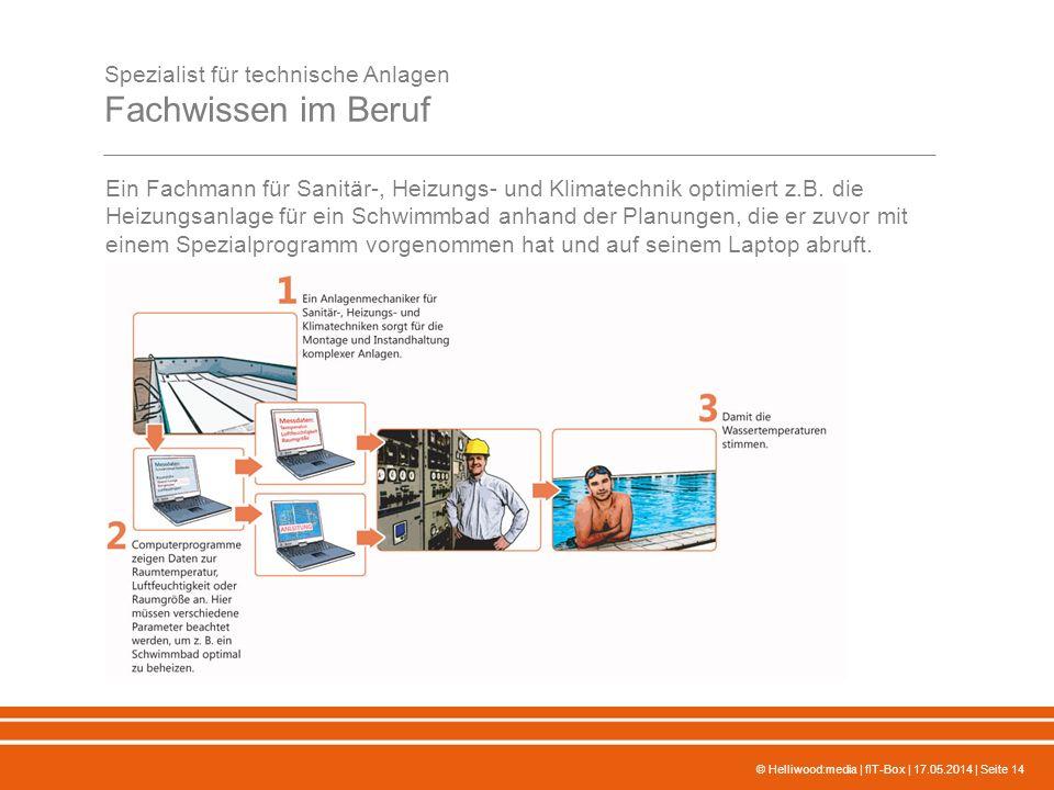 © Helliwood:media | fIT-Box | 17.05.2014 | Seite 14 Spezialist für technische Anlagen Fachwissen im Beruf Ein Fachmann für Sanitär-, Heizungs- und Klimatechnik optimiert z.B.