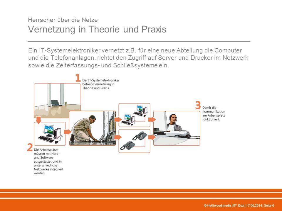 © Helliwood:media | fIT-Box | 17.05.2014 | Seite 6 Herrscher über die Netze Vernetzung in Theorie und Praxis Ein IT-Systemelektroniker vernetzt z.B.