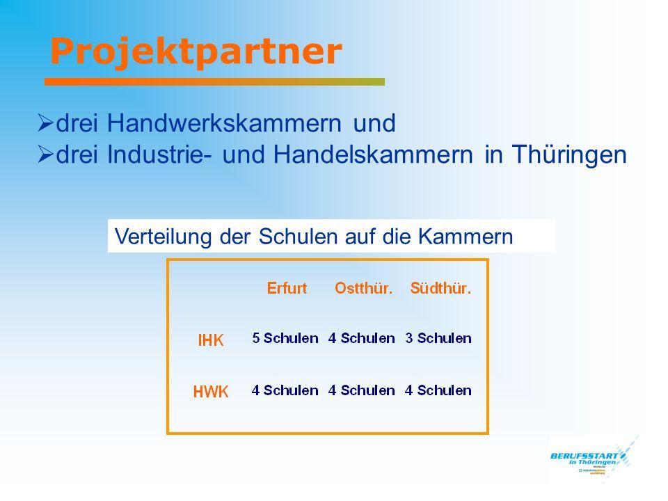 Projektpartner drei Handwerkskammern und drei Industrie- und Handelskammern in Thüringen Verteilung der Schulen auf die Kammern
