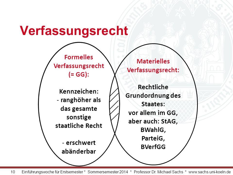 10 Einführungswoche für Erstsemester * Sommersemester 2014 * Professor Dr. Michael Sachs * www.sachs.uni-koeln.de Formelles Verfassungsrecht (= GG): K