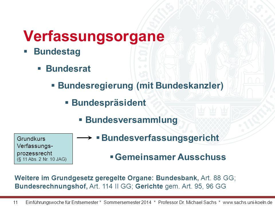 11 Einführungswoche für Erstsemester * Sommersemester 2014 * Professor Dr. Michael Sachs * www.sachs.uni-koeln.de Verfassungsorgane Bundestag Bundesra