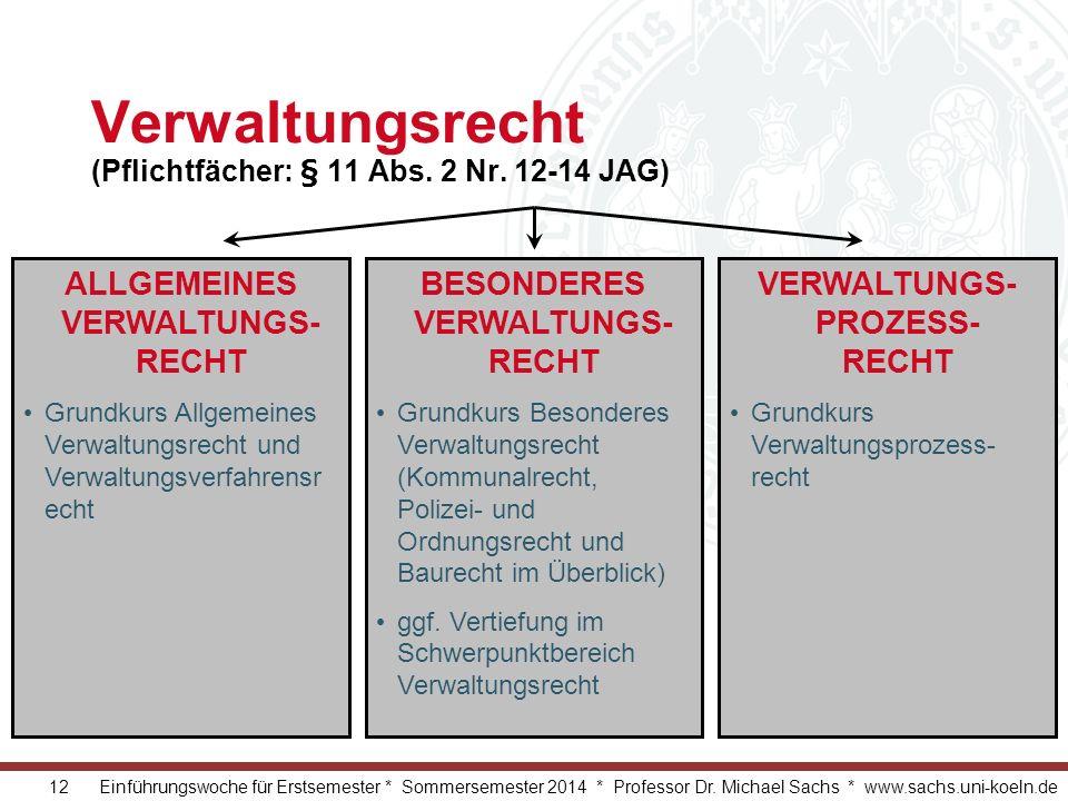 12 Einführungswoche für Erstsemester * Sommersemester 2014 * Professor Dr. Michael Sachs * www.sachs.uni-koeln.de Verwaltungsrecht (Pflichtfächer: § 1