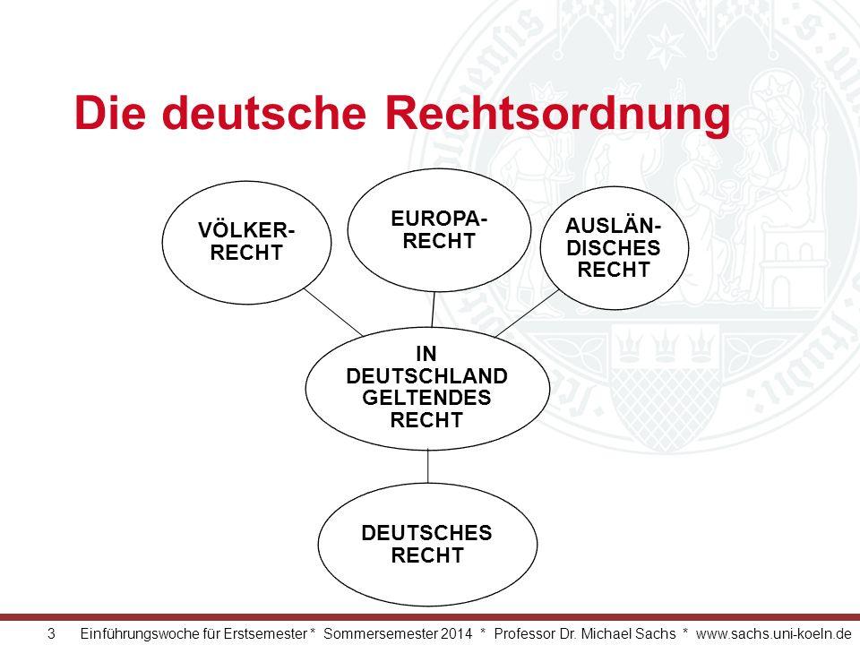 3 Einführungswoche für Erstsemester * Sommersemester 2014 * Professor Dr. Michael Sachs * www.sachs.uni-koeln.de Die deutsche Rechtsordnung IN DEUTSCH