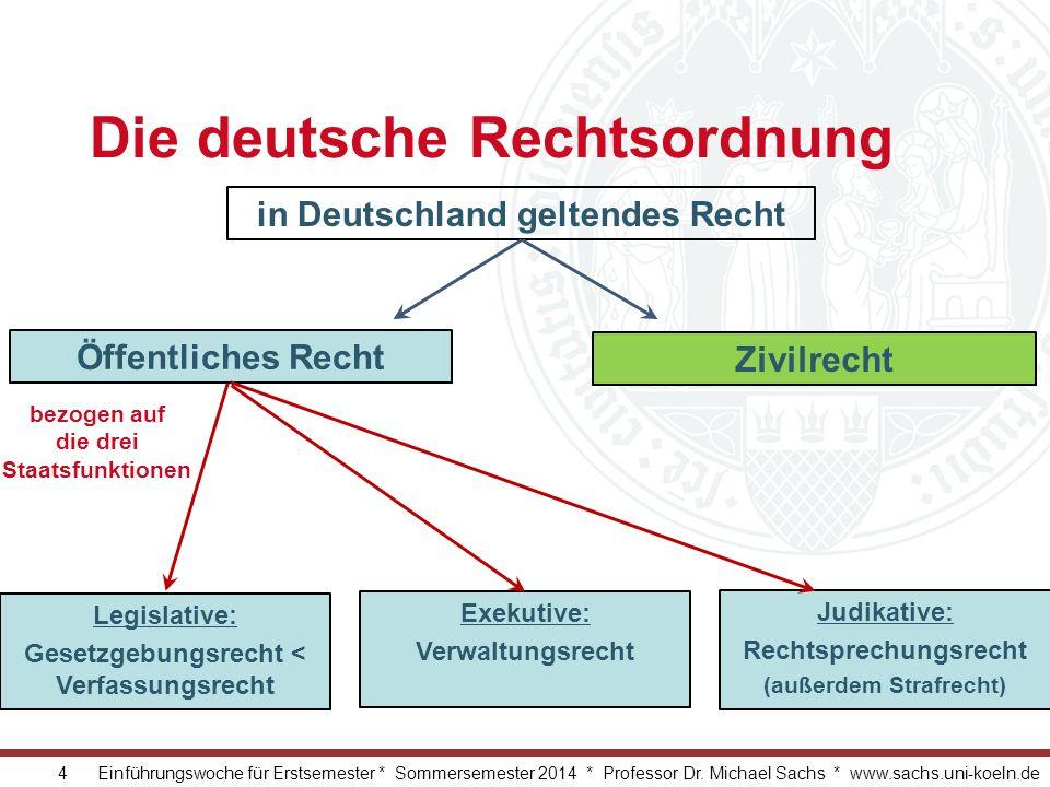 4 Einführungswoche für Erstsemester * Sommersemester 2014 * Professor Dr. Michael Sachs * www.sachs.uni-koeln.de Die deutsche Rechtsordnung in Deutsch