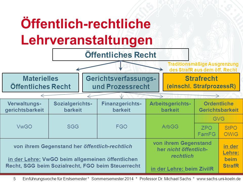 5 Einführungswoche für Erstsemester * Sommersemester 2014 * Professor Dr. Michael Sachs * www.sachs.uni-koeln.de Öffentlich-rechtliche Lehrveranstaltu