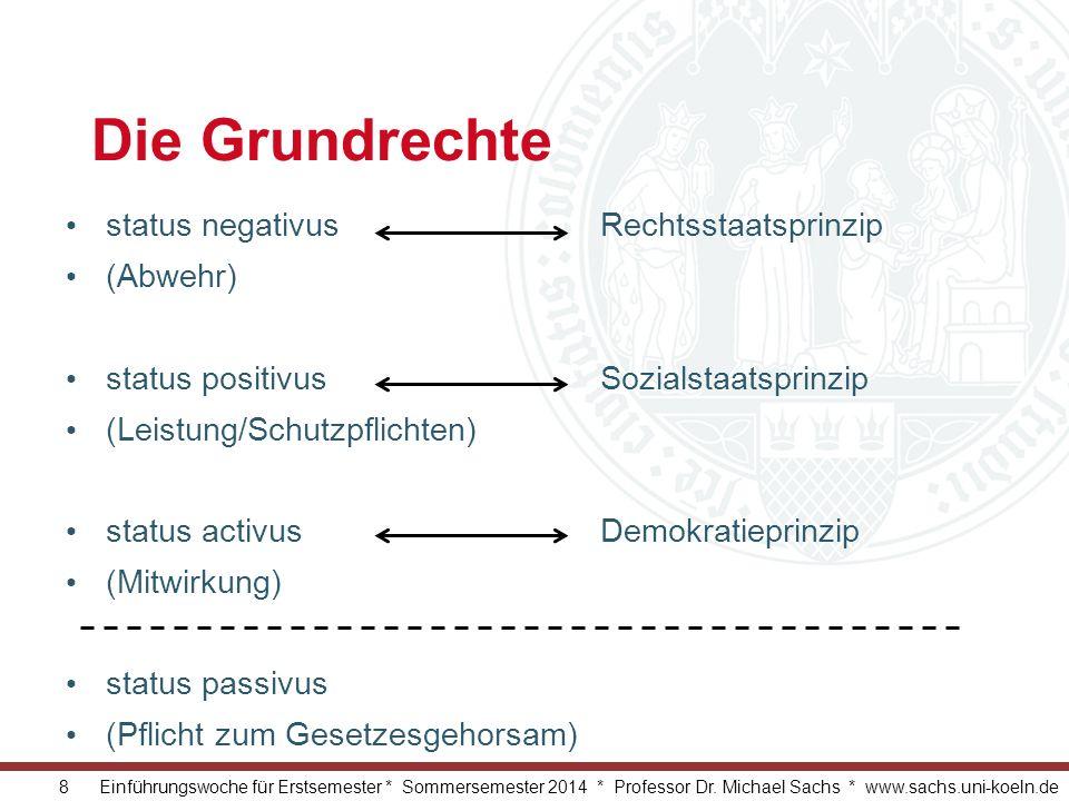 8 Einführungswoche für Erstsemester * Sommersemester 2014 * Professor Dr. Michael Sachs * www.sachs.uni-koeln.de status negativusRechtsstaatsprinzip (