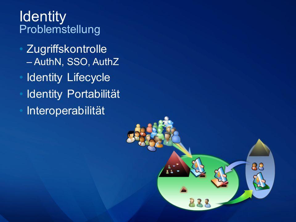 Identity Problemstellung Zugriffskontrolle –AuthN, SSO, AuthZ Identity Lifecycle Identity Portabilität Interoperabilität