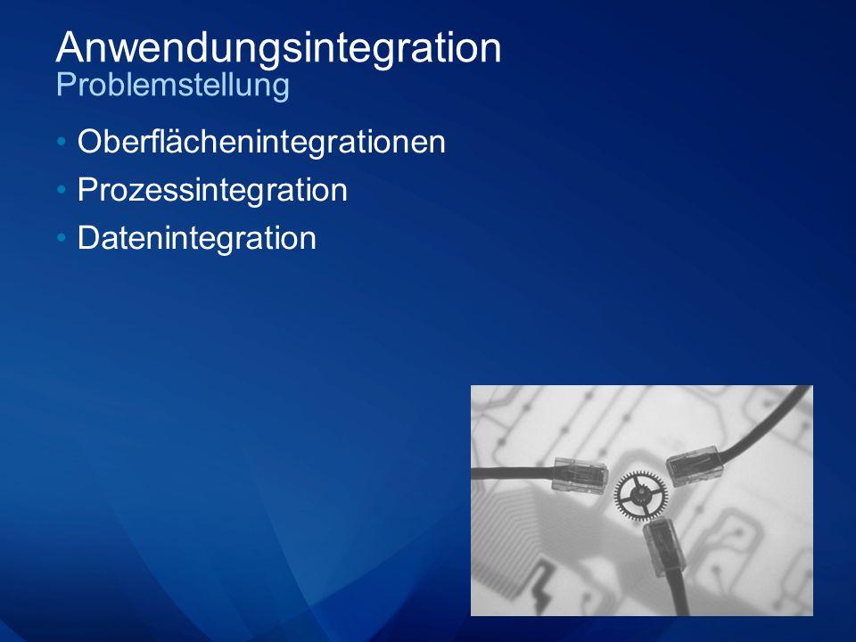 Anwendungsintegration Problemstellung Oberflächenintegrationen Prozessintegration Datenintegration