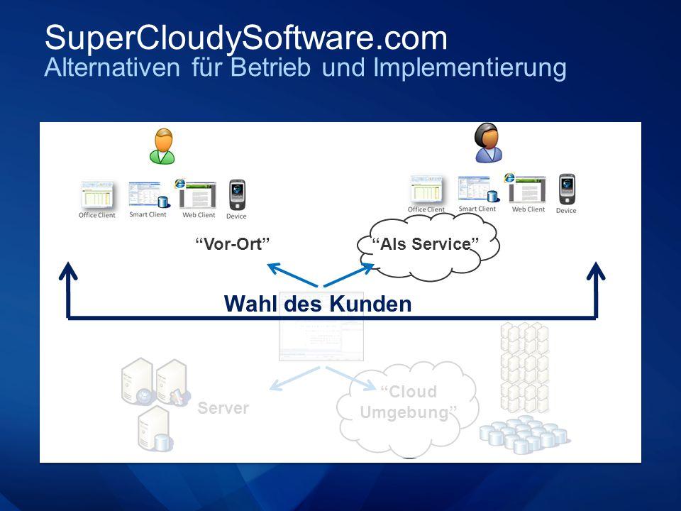 SuperCloudySoftware.com Alternativen für Betrieb und Implementierung Server Cloud Umgebung Als Service Vor-Ort Wahl des Kunden