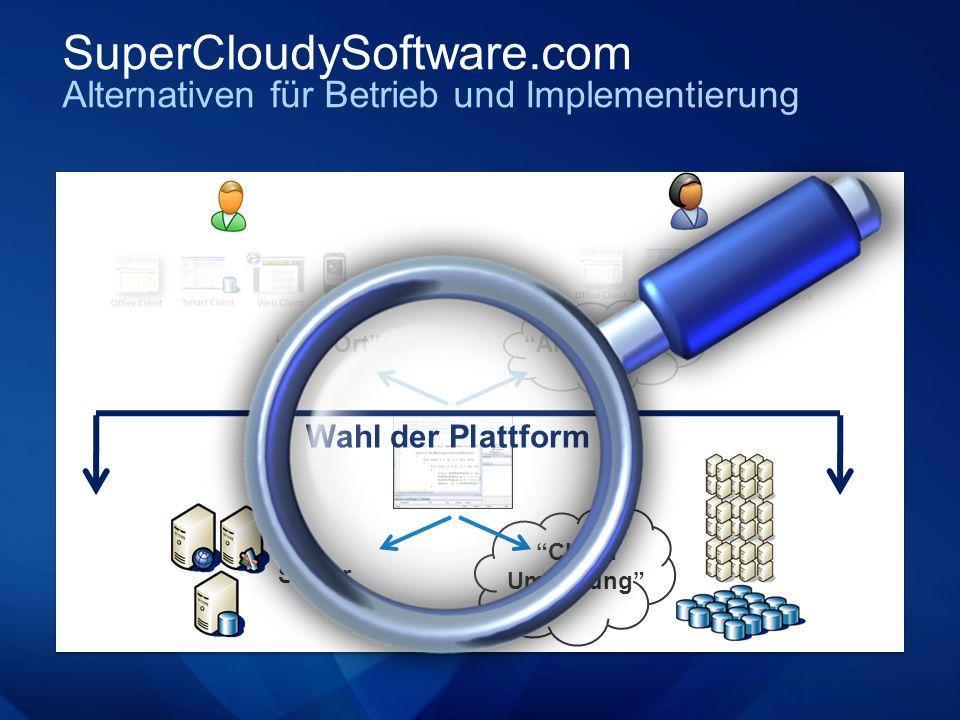 Server Cloud Umgebung Als Service Vor-Ort Wahl der Plattform SuperCloudySoftware.com Alternativen für Betrieb und Implementierung