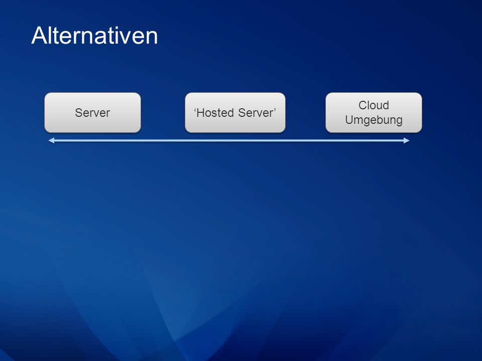 Alternativen Server Hosted Server Cloud Umgebung