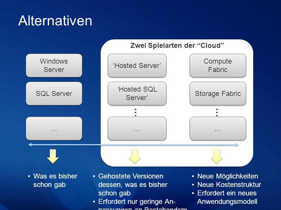 Zwei Spielarten der Cloud Gehostete Versionen dessen, was es bisher schon gab Erfordert nur geringe An- passungen an Bestehendem Neue Möglichkeiten Neue Kostenstruktur Erfordert ein neues Anwendungsmodell Alternativen Windows Server Hosted Server Compute Fabric SQL Server Hosted SQL Server Storage Fabric … … … … … … Was es bisher schon gab ………