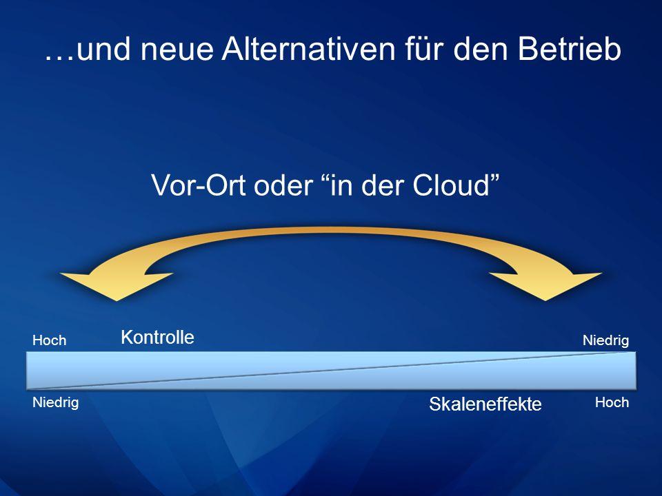 …und neue Alternativen für den Betrieb Skaleneffekte NiedrigHoch Kontrolle HochNiedrig Vor-Ort oder in der Cloud