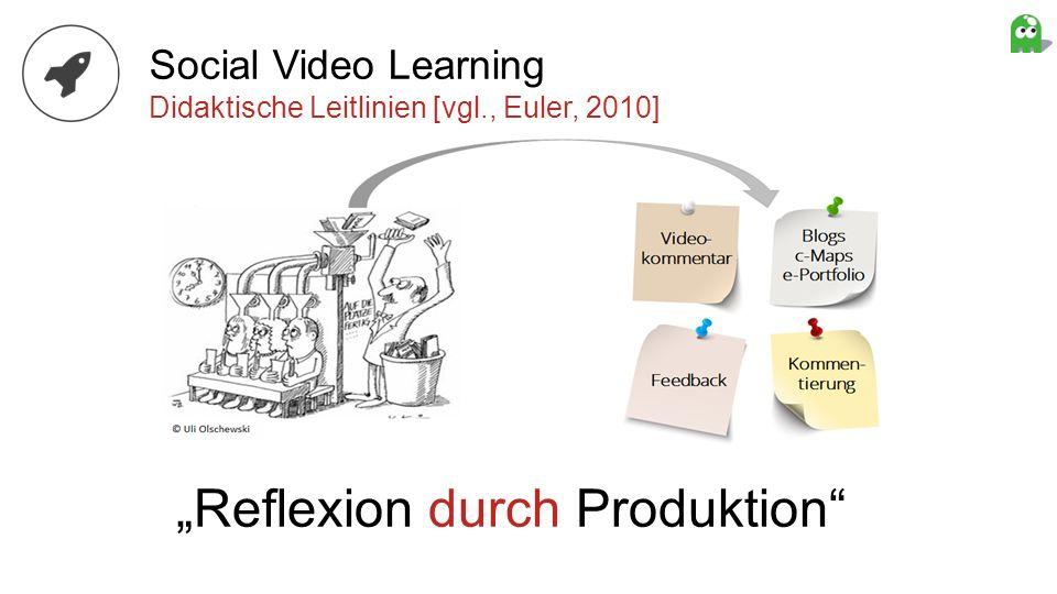 Social Video Learning Didaktische Leitlinien [vgl., Euler, 2010] 1.Kompetenzen statt Kenntnisse 2.Komplexe Problemstellungen statt Lehrbuchwissen 3.Re