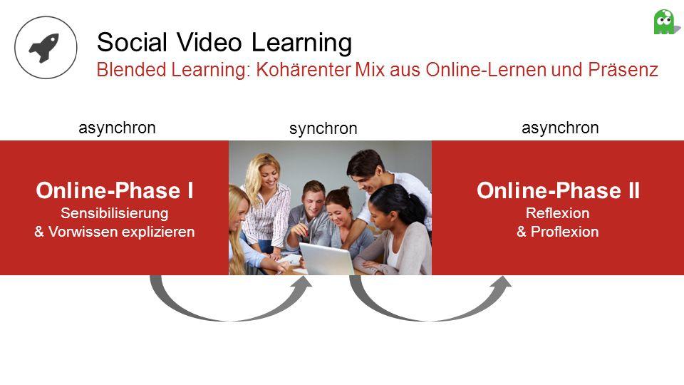 Online-Phase II Reflexion & Proflexion Online-Phase I Sensibilisierung & Vorwissen explizieren asynchron synchron asynchron Social Video Learning Blen